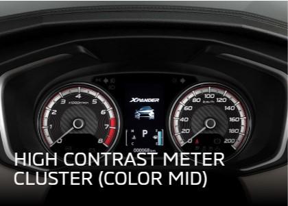 High Contrast Meter